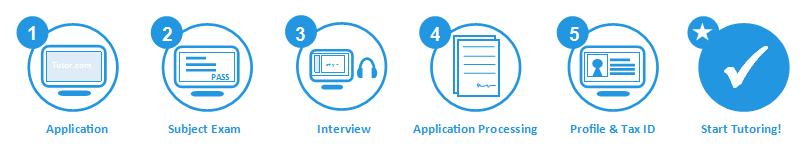Online Tutoring Application